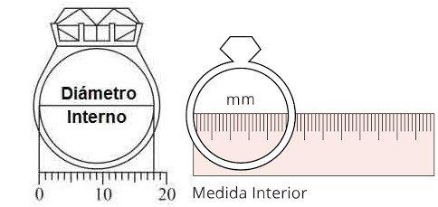 medida de anillos
